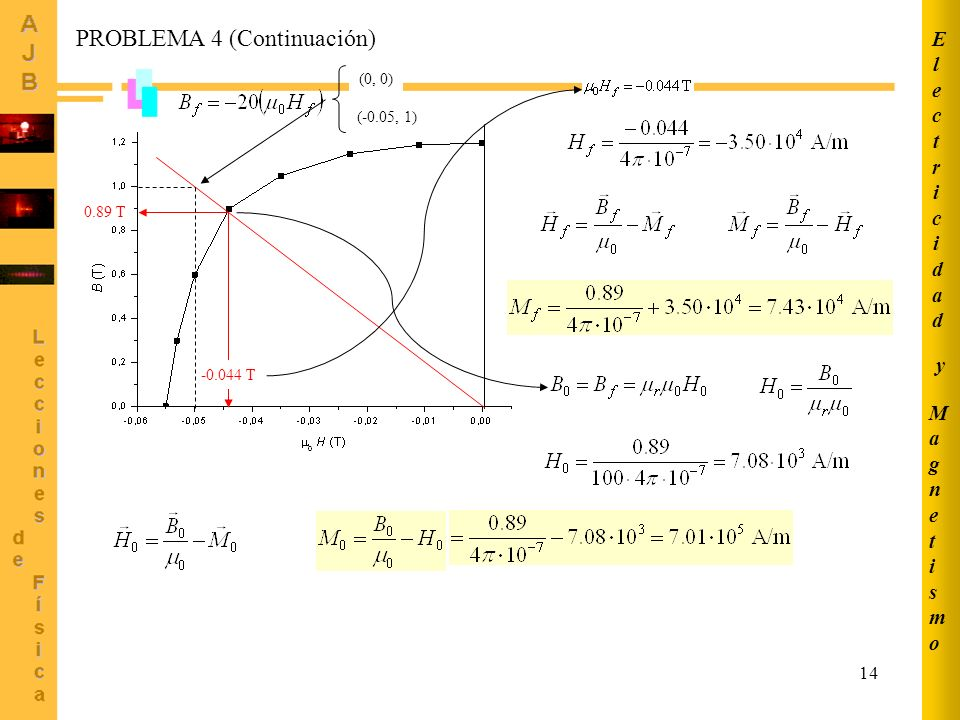 PROBLEMA 4 (Continuación)