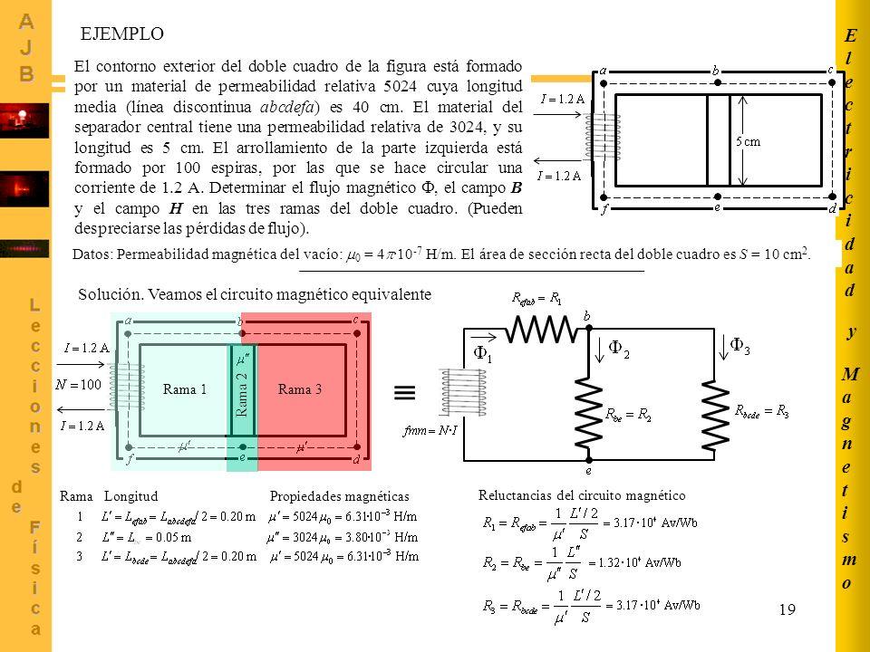  EJEMPLO Electricidad y Magnetismo