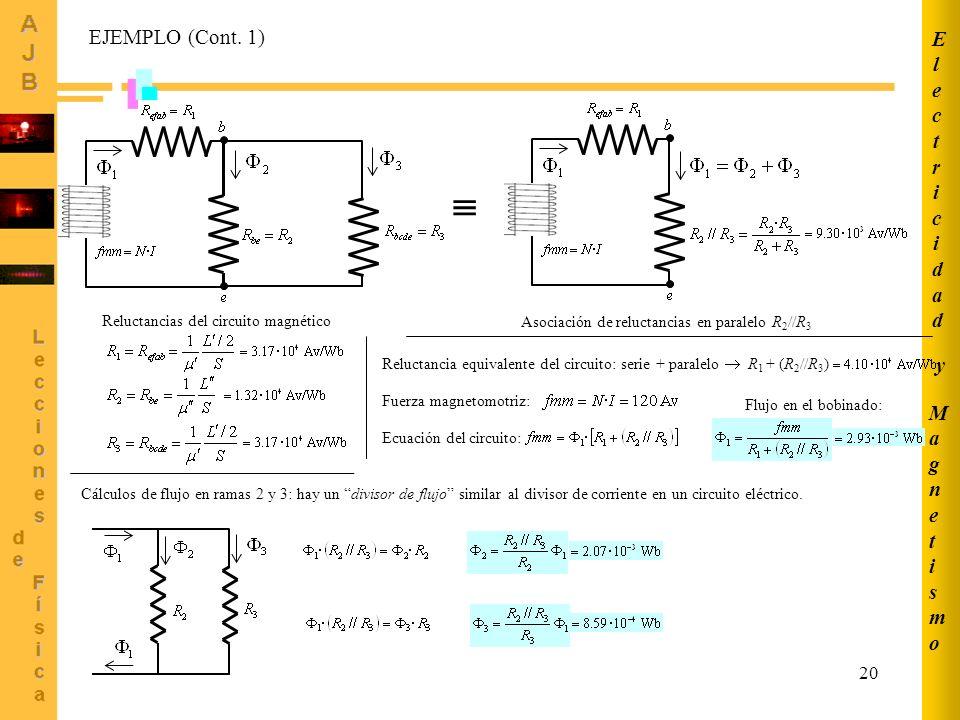  EJEMPLO (Cont. 1) Electricidad y Magnetismo