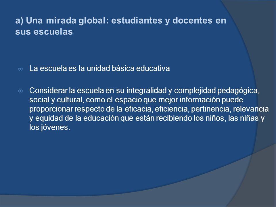 a) Una mirada global: estudiantes y docentes en sus escuelas