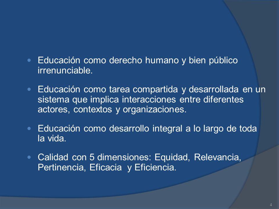 Educación como derecho humano y bien público irrenunciable.