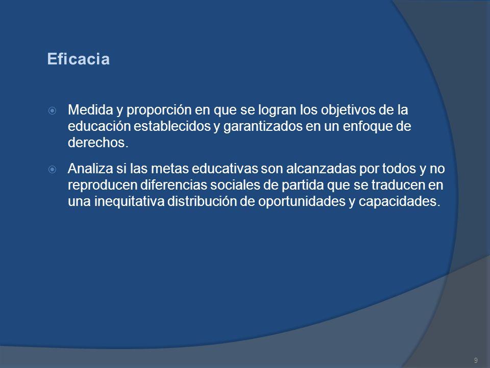 Eficacia Medida y proporción en que se logran los objetivos de la educación establecidos y garantizados en un enfoque de derechos.