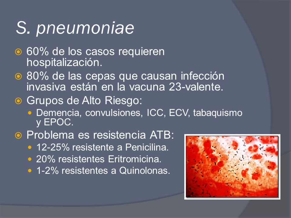 S. pneumoniae 60% de los casos requieren hospitalización.