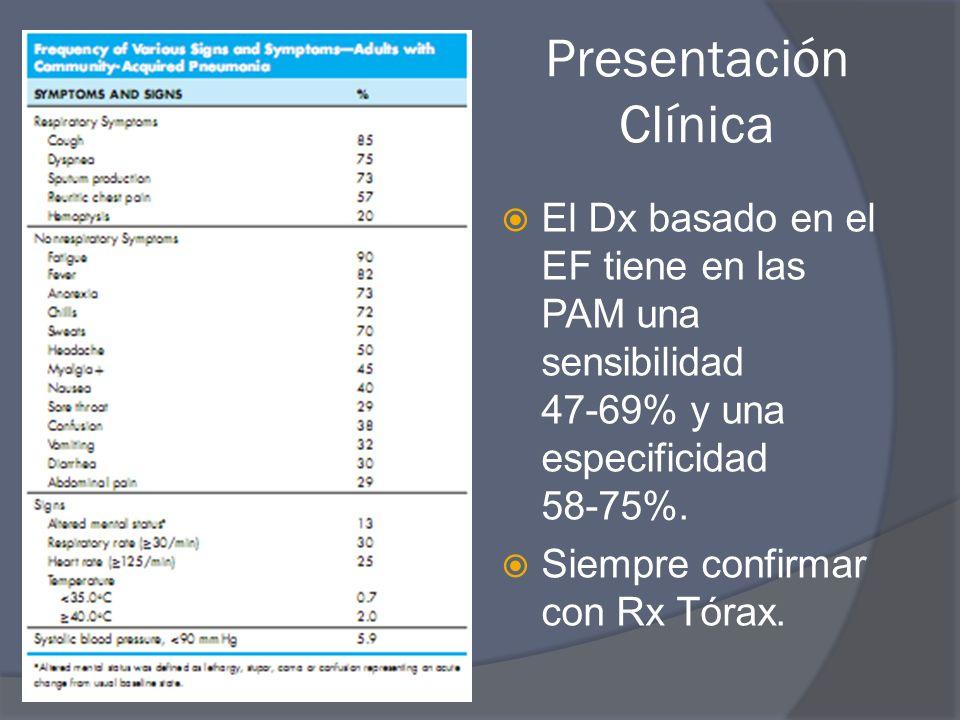 Presentación Clínica El Dx basado en el EF tiene en las PAM una sensibilidad 47-69% y una especificidad 58-75%.
