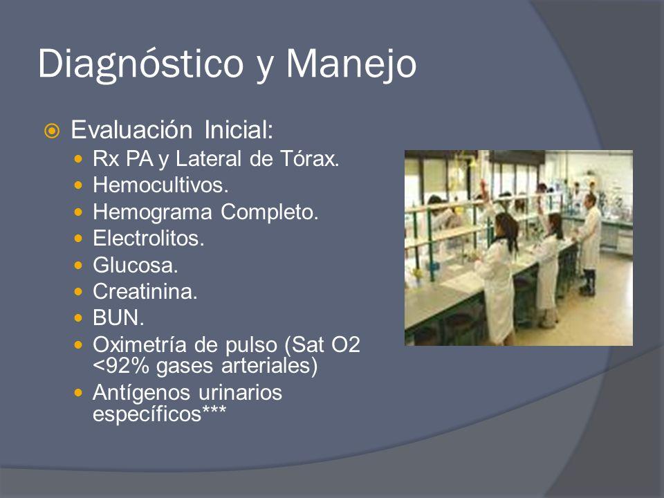 Diagnóstico y Manejo Evaluación Inicial: Rx PA y Lateral de Tórax.