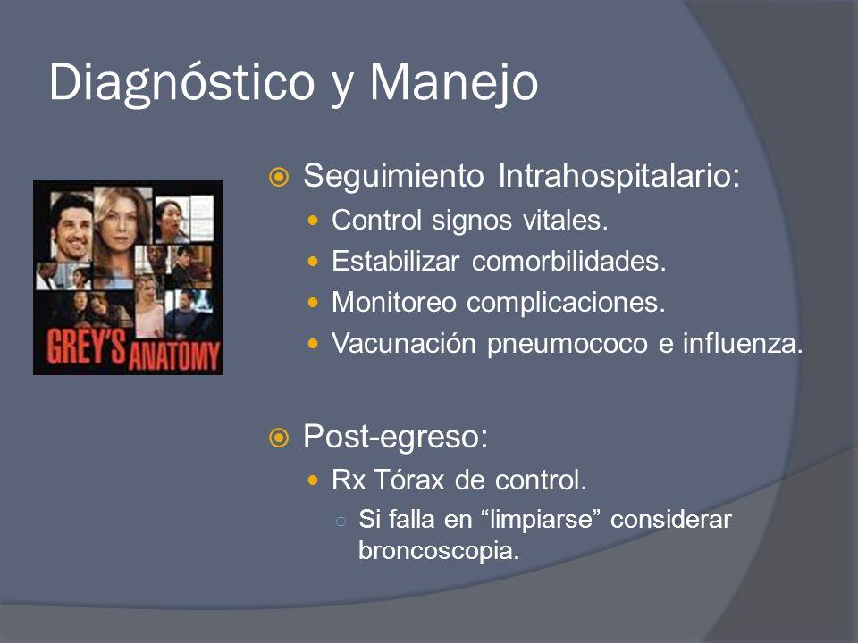 Diagnóstico y Manejo Seguimiento Intrahospitalario: Post-egreso: