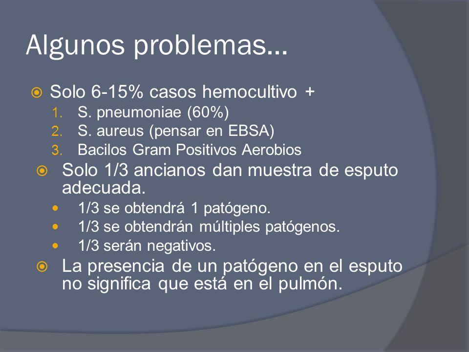 Algunos problemas… Solo 6-15% casos hemocultivo +
