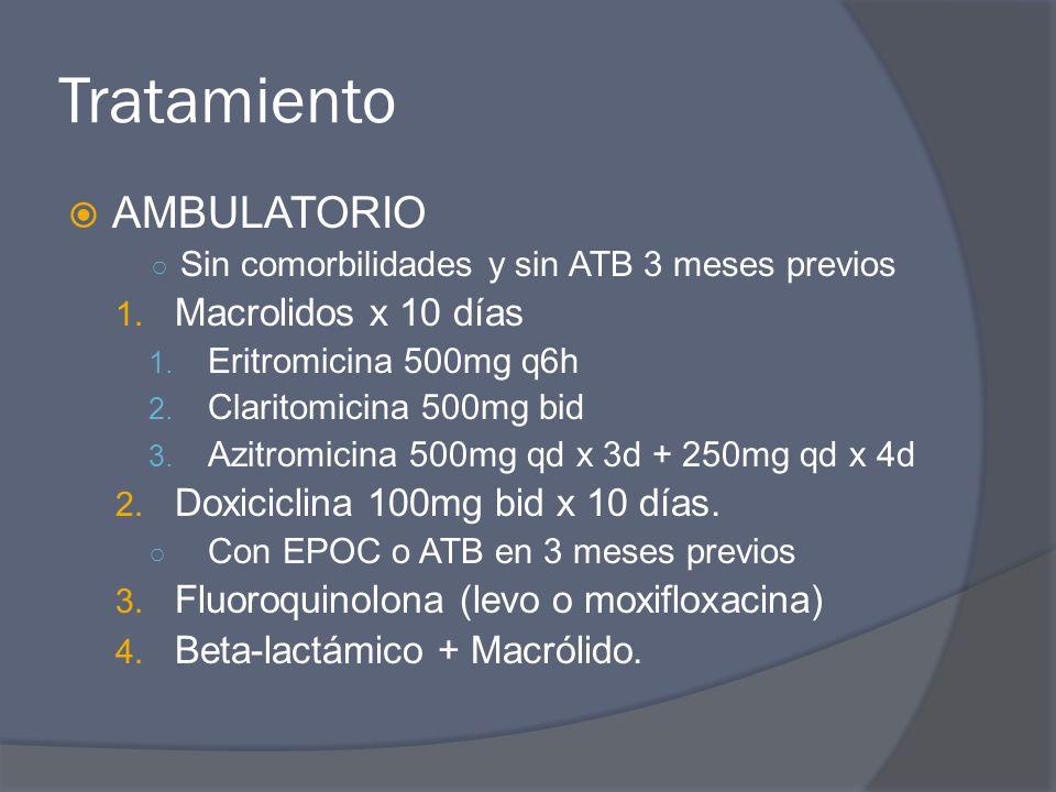 Tratamiento AMBULATORIO Macrolidos x 10 días