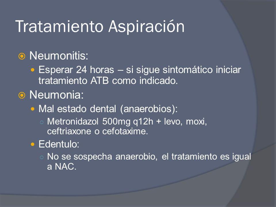 Tratamiento Aspiración