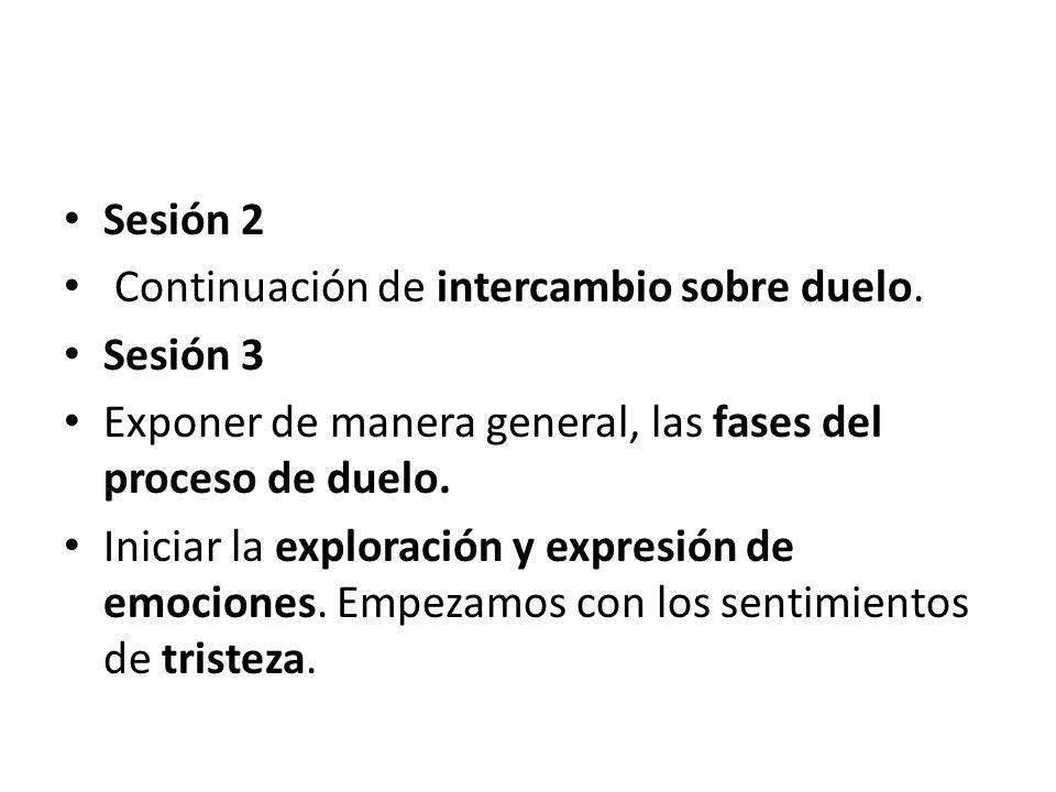 Sesión 2 Continuación de intercambio sobre duelo. Sesión 3. Exponer de manera general, las fases del proceso de duelo.