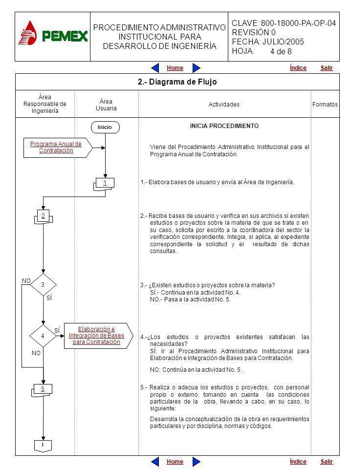 4 de 8 2.- Diagrama de Flujo Área Responsable de Ingeniería
