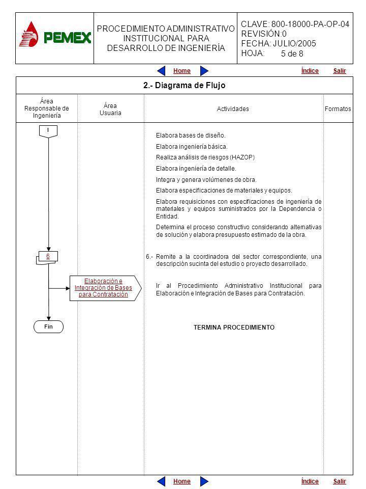 5 de 8 2.- Diagrama de Flujo Área Responsable de Ingeniería