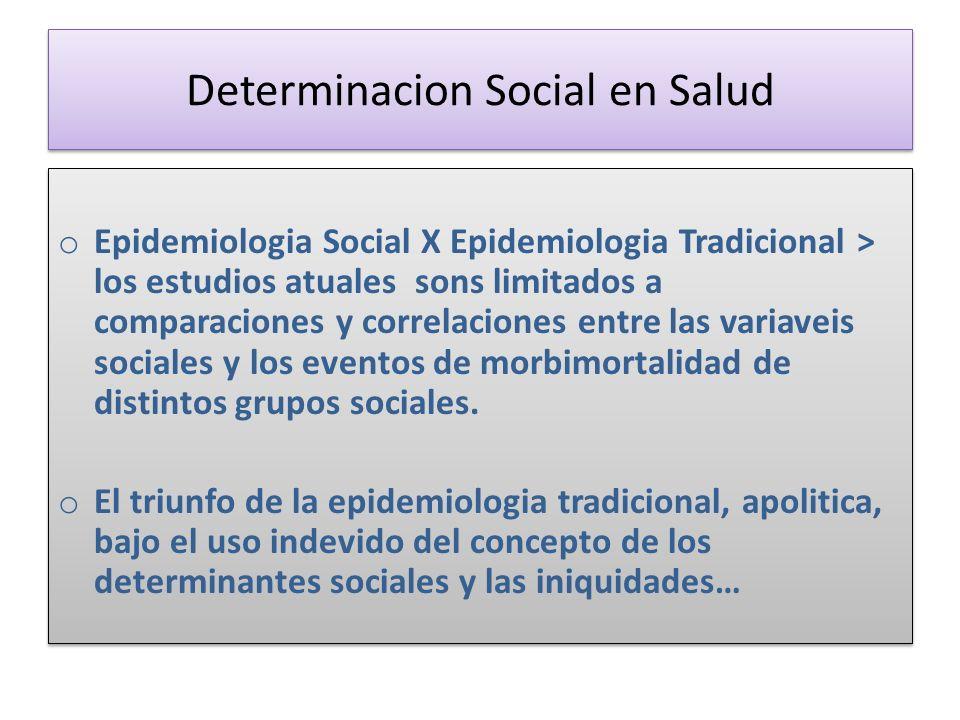 Determinacion Social en Salud