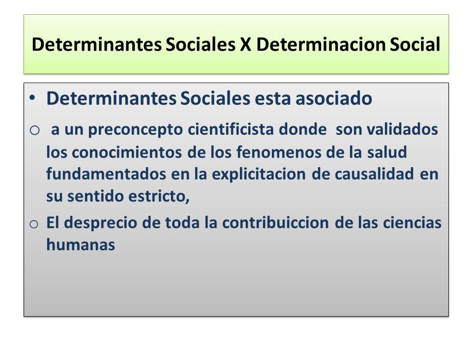 Determinantes Sociales X Determinacion Social