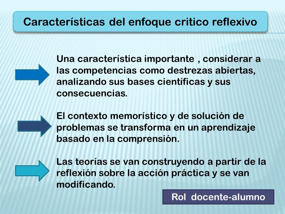 Características del enfoque critico reflexivo
