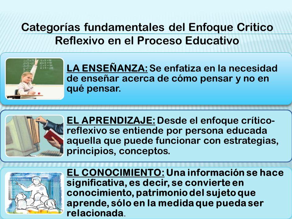 Categorías fundamentales del Enfoque Critico Reflexivo en el Proceso Educativo