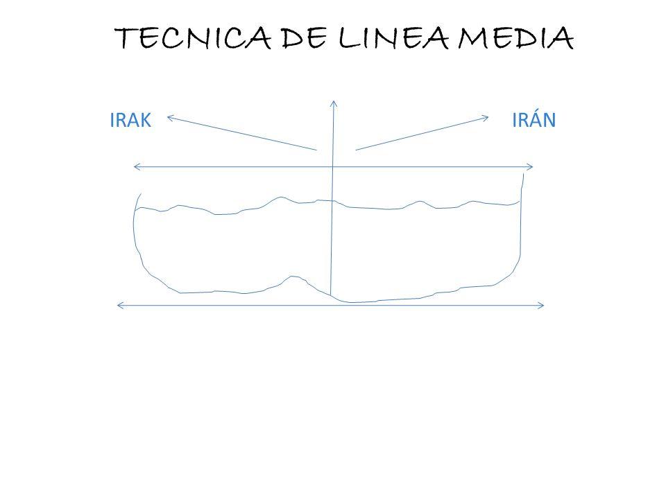 TECNICA DE LINEA MEDIA IRAK IRÁN
