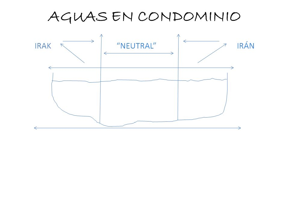 AGUAS EN CONDOMINIO IRAK NEUTRAL IRÁN