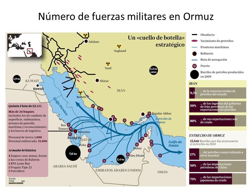 Número de fuerzas militares en Ormuz