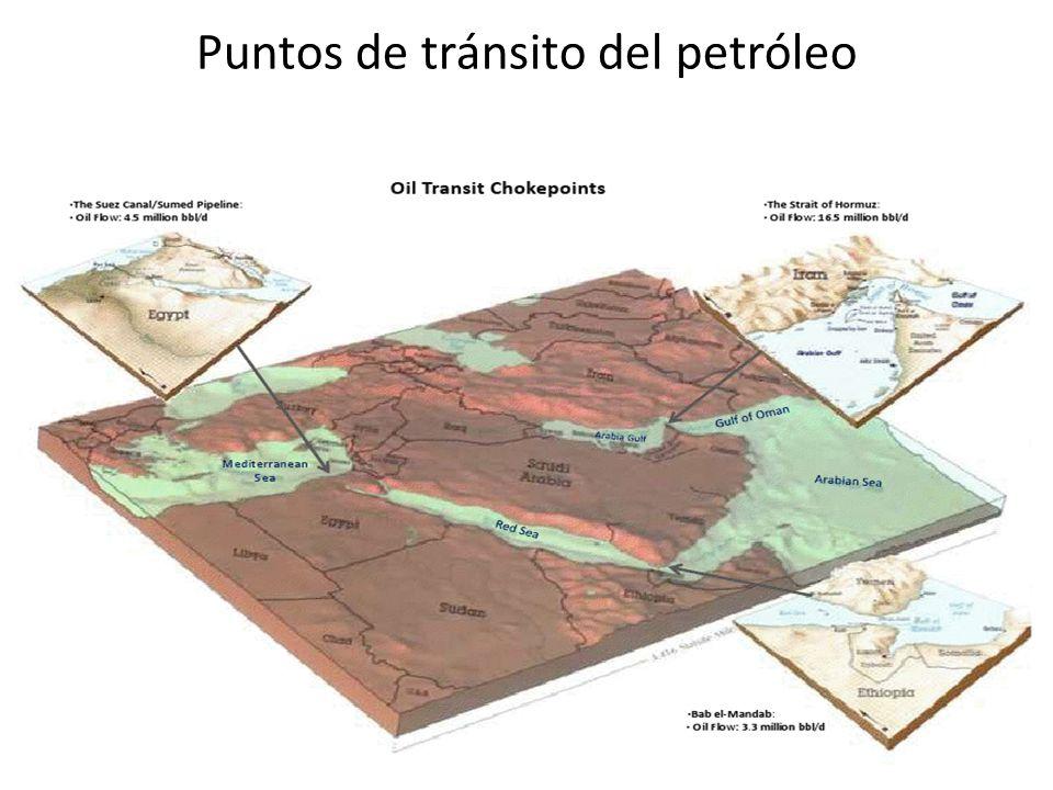 Puntos de tránsito del petróleo