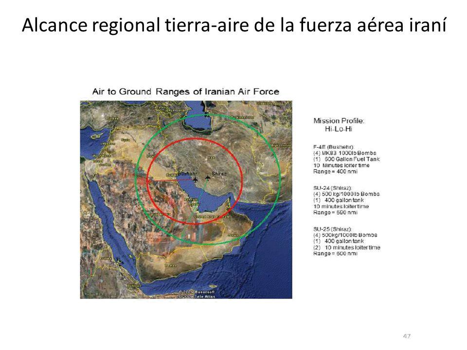 Alcance regional tierra-aire de la fuerza aérea iraní