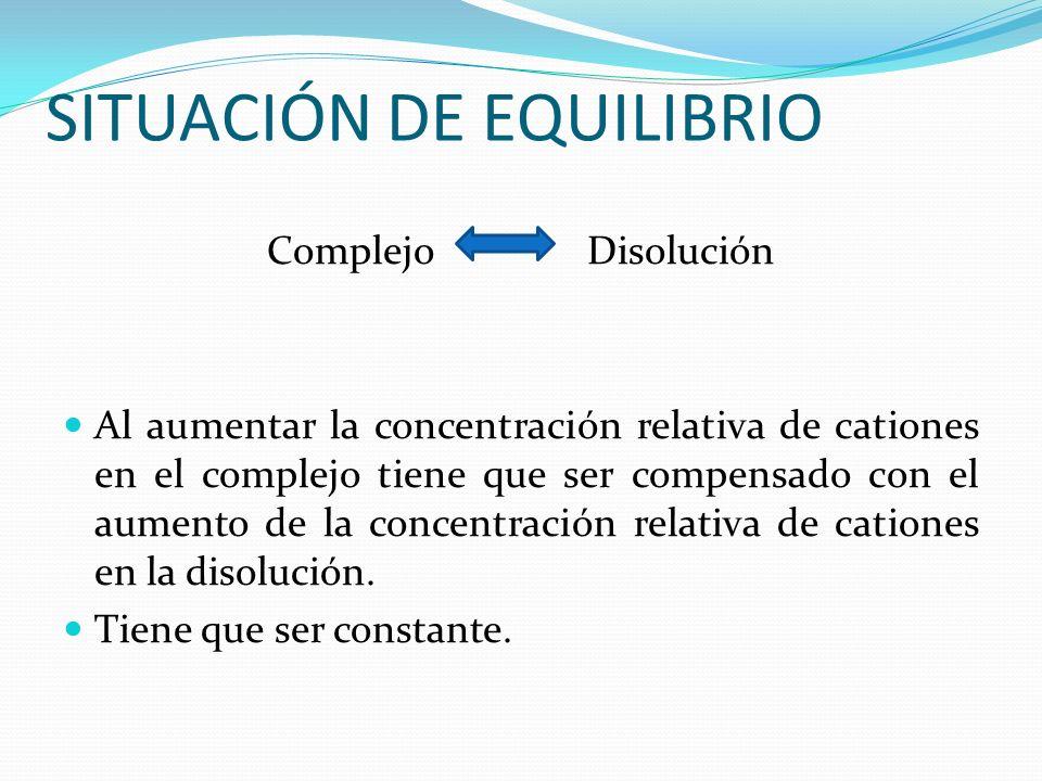 SITUACIÓN DE EQUILIBRIO