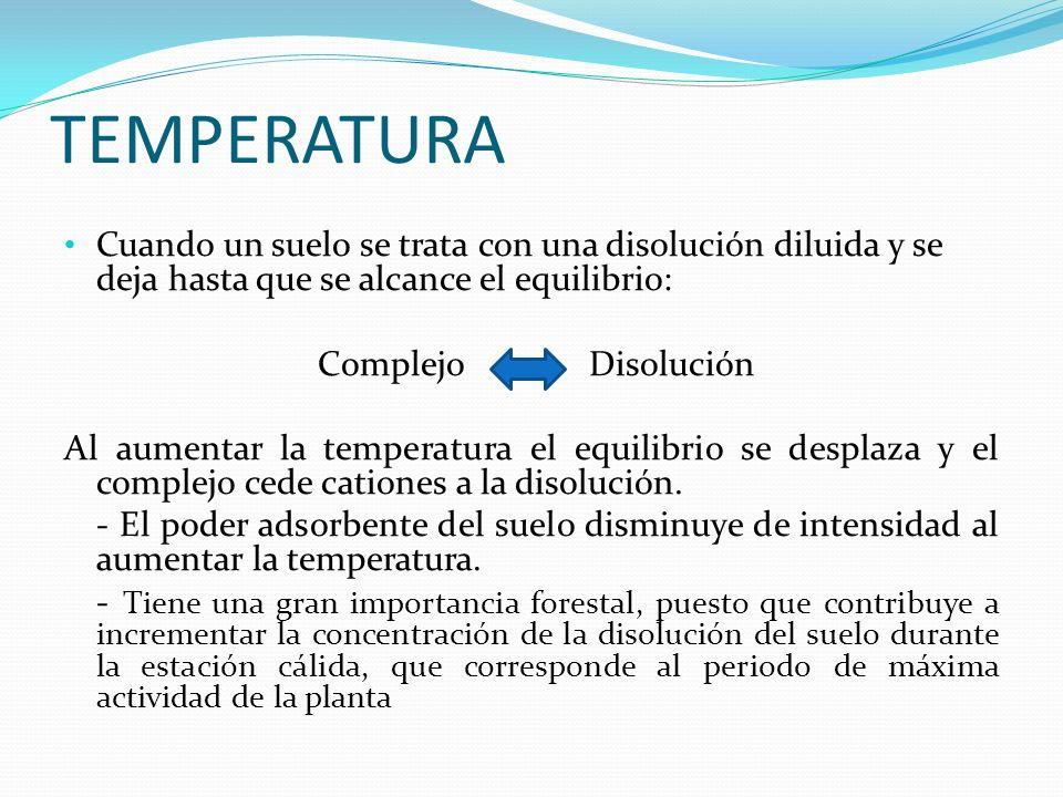 TEMPERATURA Cuando un suelo se trata con una disolución diluida y se deja hasta que se alcance el equilibrio: