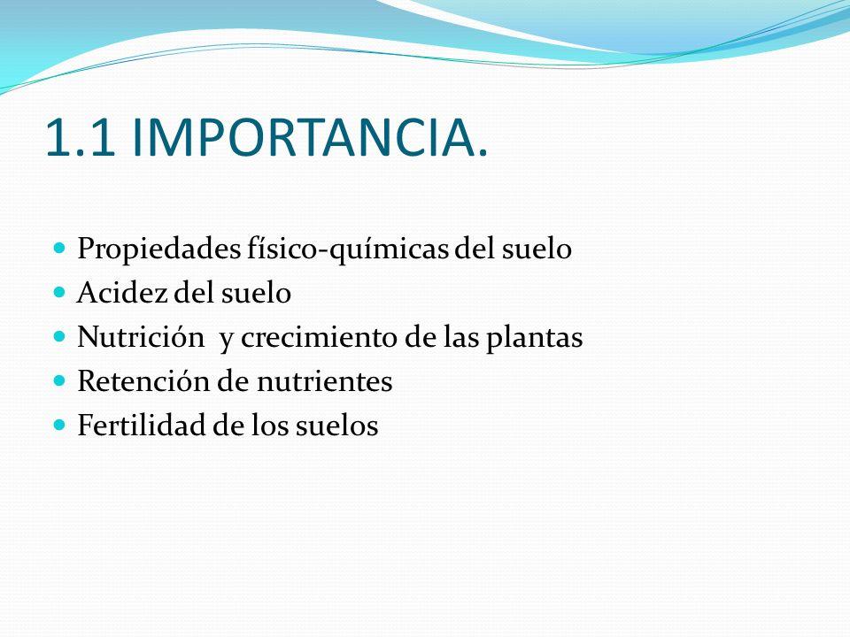 1.1 IMPORTANCIA. Propiedades físico-químicas del suelo