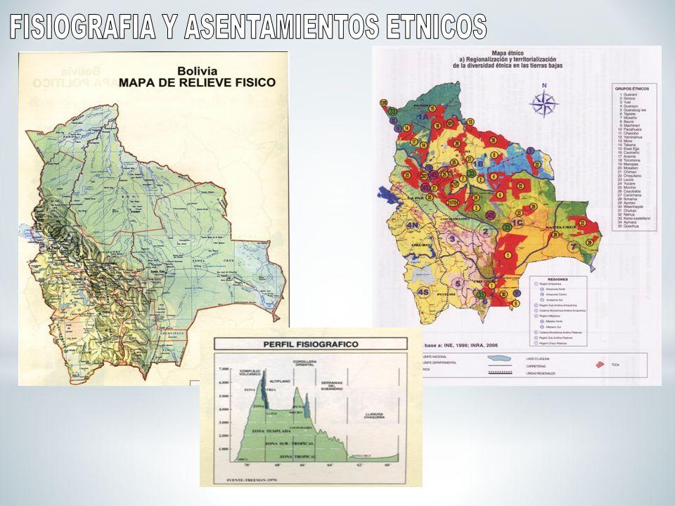 FISIOGRAFIA Y ASENTAMIENTOS ETNICOS