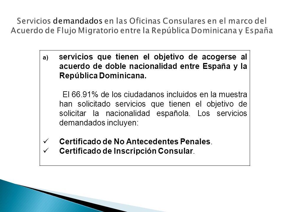 Certificado de No Antecedentes Penales.