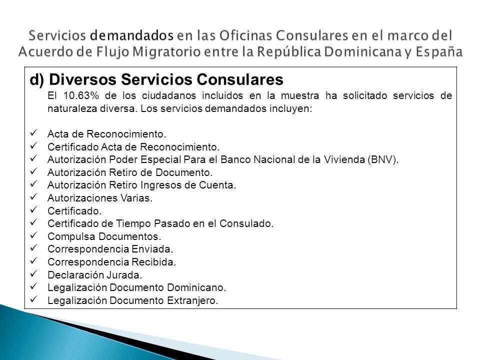 d) Diversos Servicios Consulares
