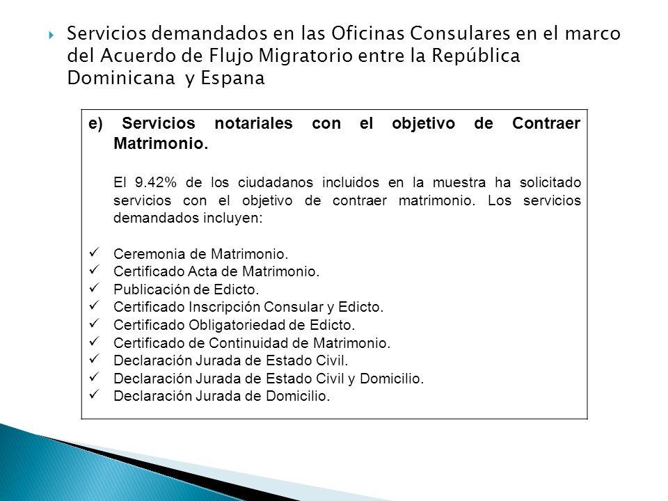 Servicios demandados en las Oficinas Consulares en el marco del Acuerdo de Flujo Migratorio entre la República Dominicana y Espana