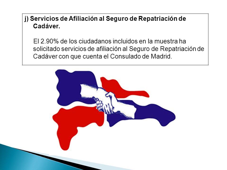j) Servicios de Afiliación al Seguro de Repatriación de Cadáver.