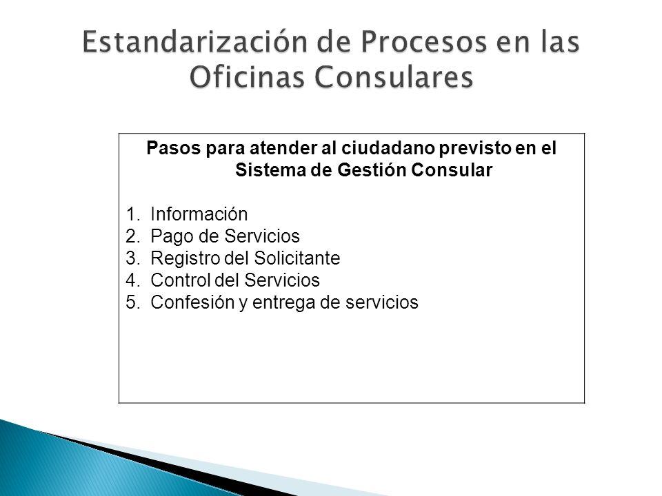 Estandarización de Procesos en las Oficinas Consulares