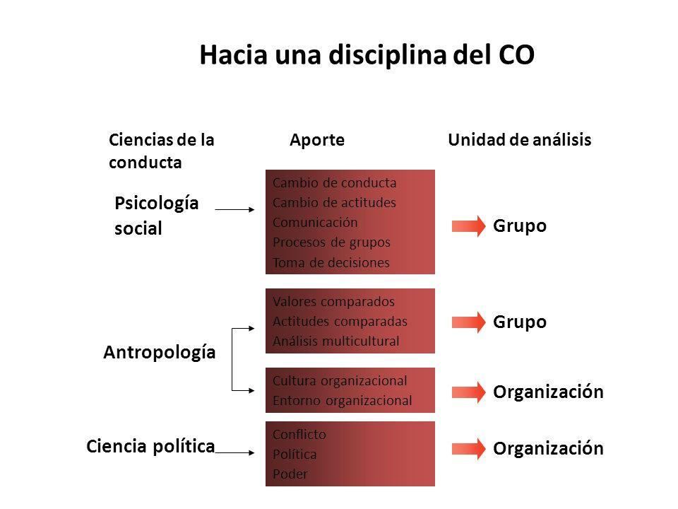 Hacia una disciplina del CO