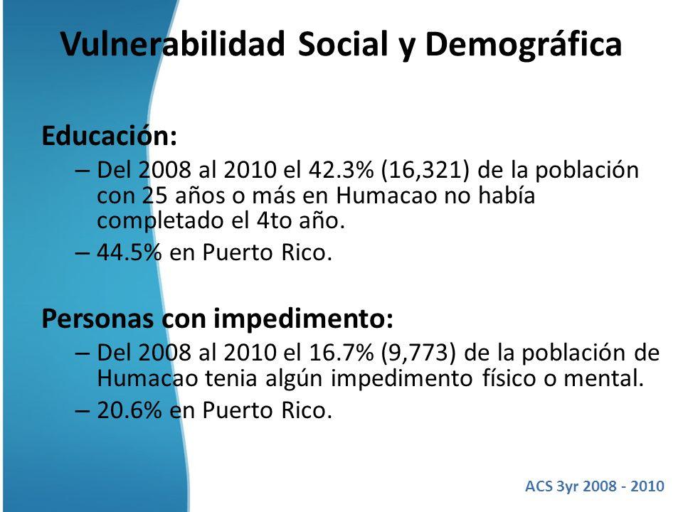 Vulnerabilidad Social y Demográfica