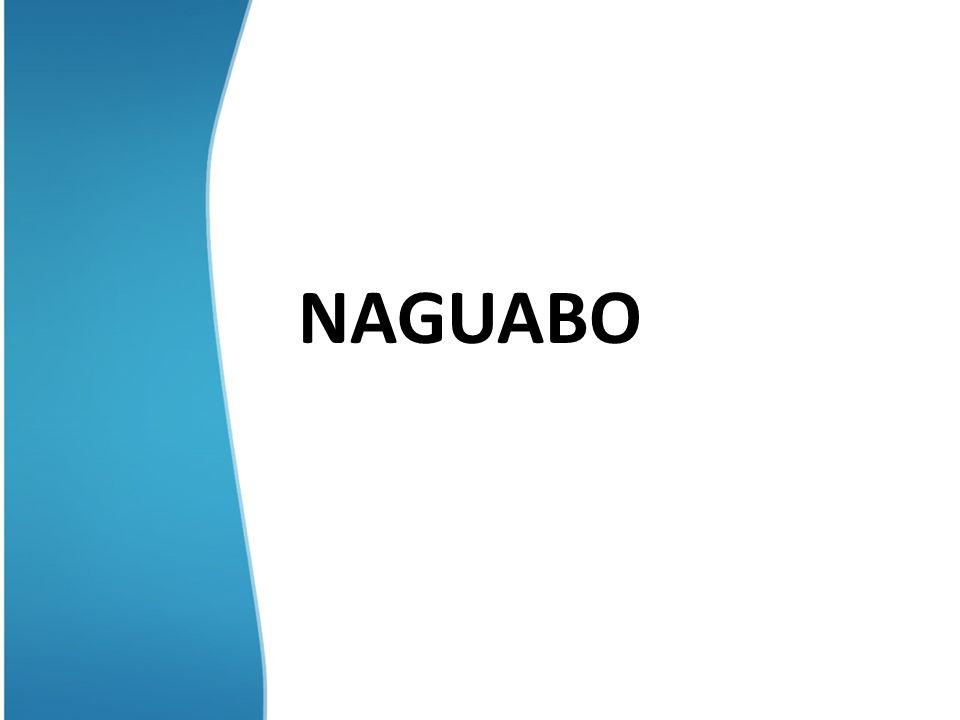 NAGUABO