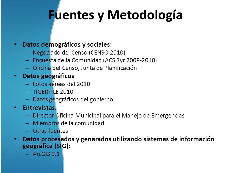 Fuentes y Metodología Datos demográficos y sociales: Datos geográficos