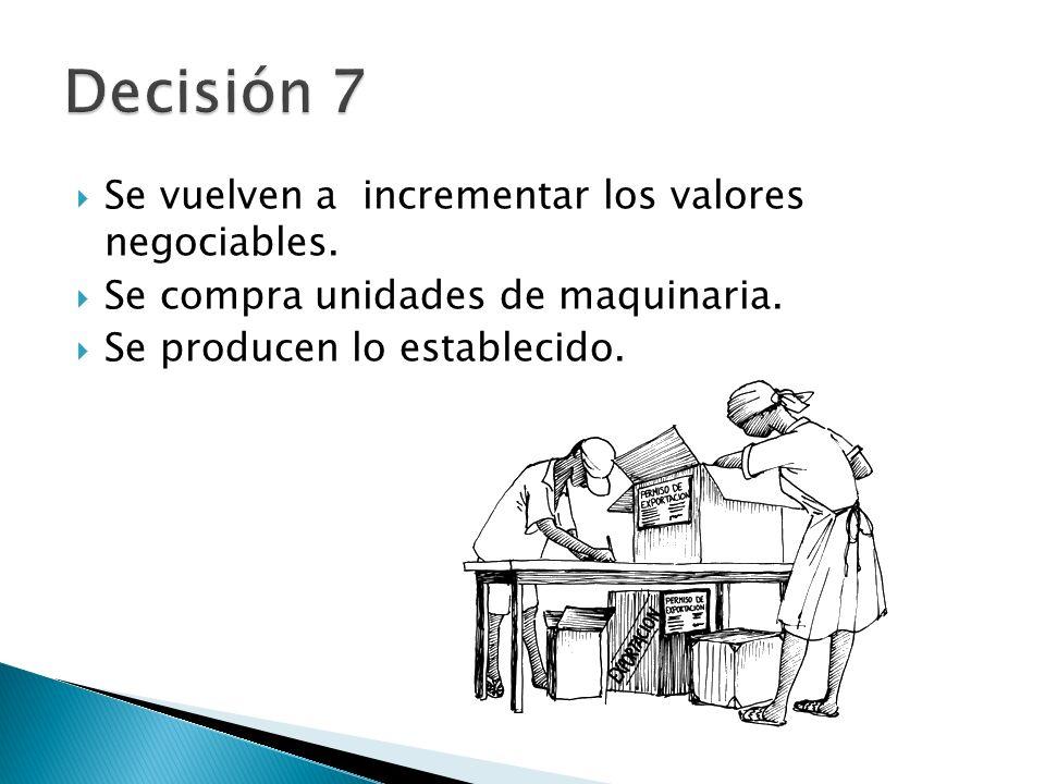 Decisión 7 Se vuelven a incrementar los valores negociables.