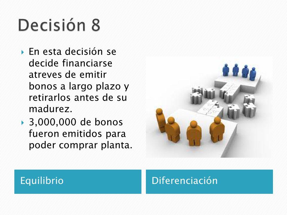Decisión 8 En esta decisión se decide financiarse atreves de emitir bonos a largo plazo y retirarlos antes de su madurez.