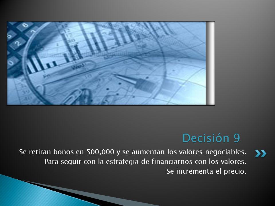 Decisión 9 Se retiran bonos en 500,000 y se aumentan los valores negociables. Para seguir con la estrategia de financiarnos con los valores.
