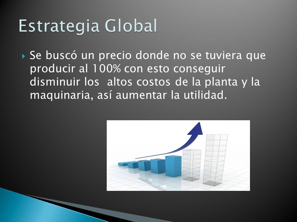 Estrategia Global