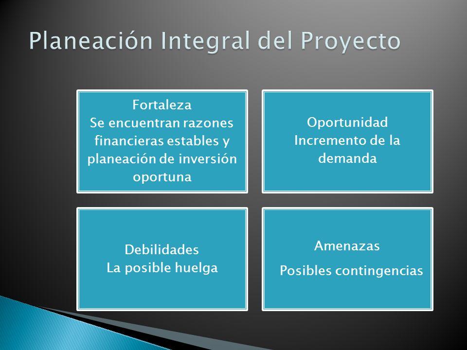 Planeación Integral del Proyecto