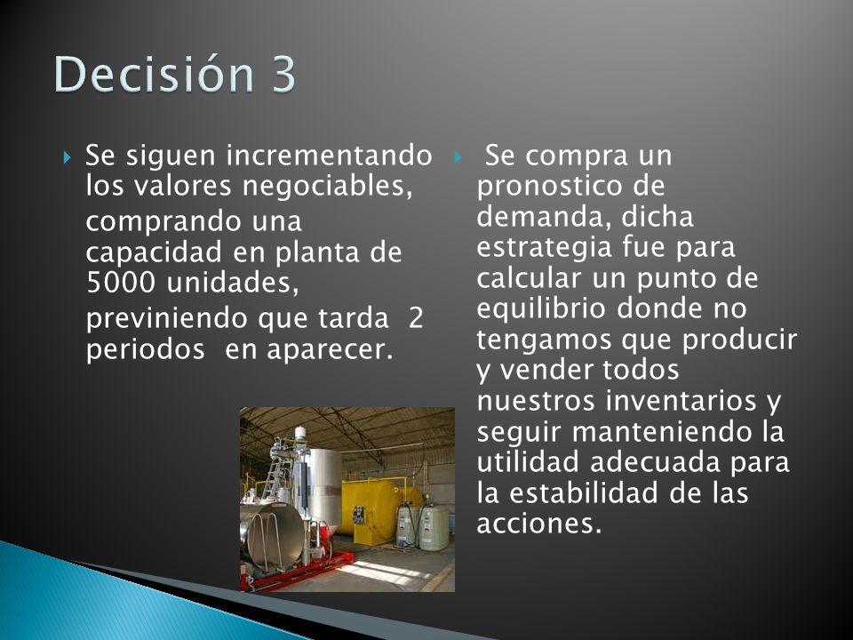 Decisión 3 Se siguen incrementando los valores negociables,
