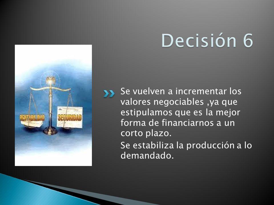 Decisión 6 Se vuelven a incrementar los valores negociables ,ya que estipulamos que es la mejor forma de financiarnos a un corto plazo.