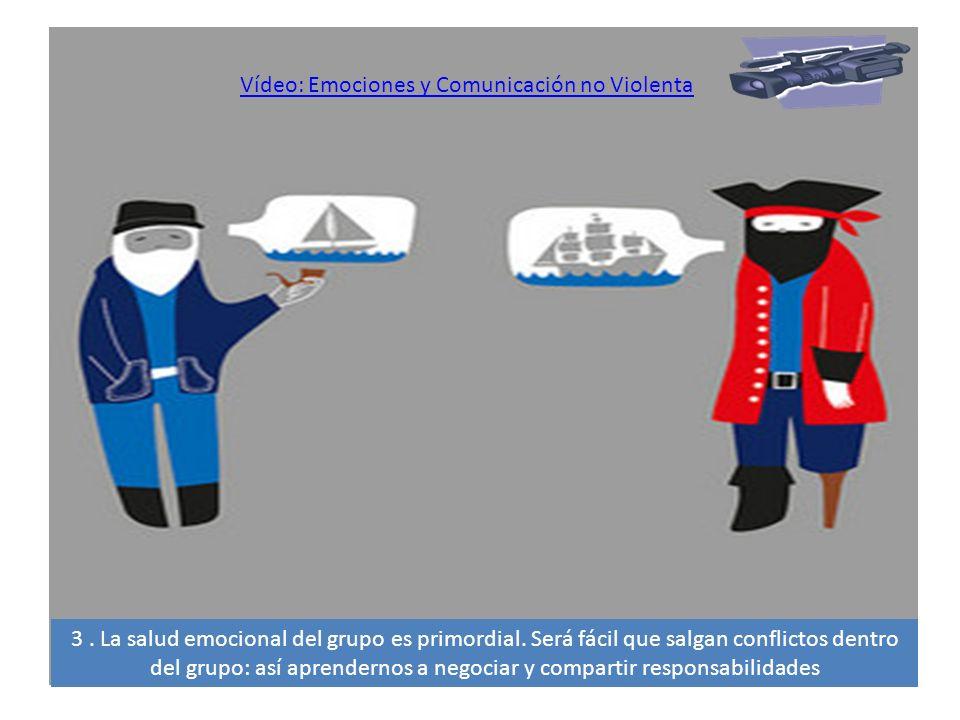 Vídeo: Emociones y Comunicación no Violenta