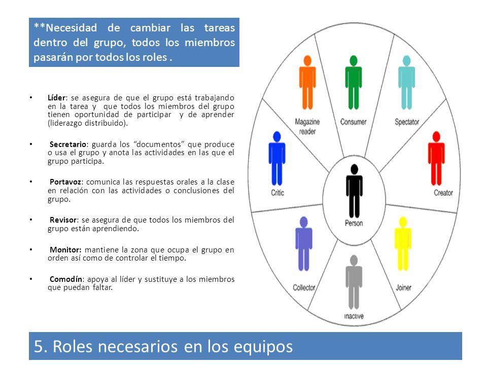 5. Roles necesarios en los equipos