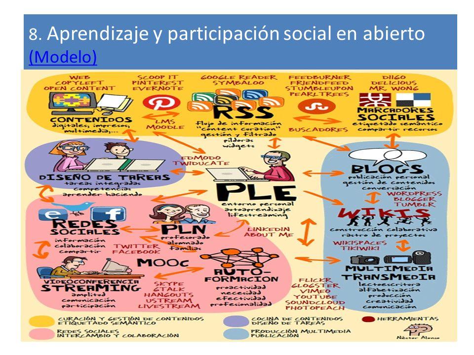 8. Aprendizaje y participación social en abierto (Modelo)