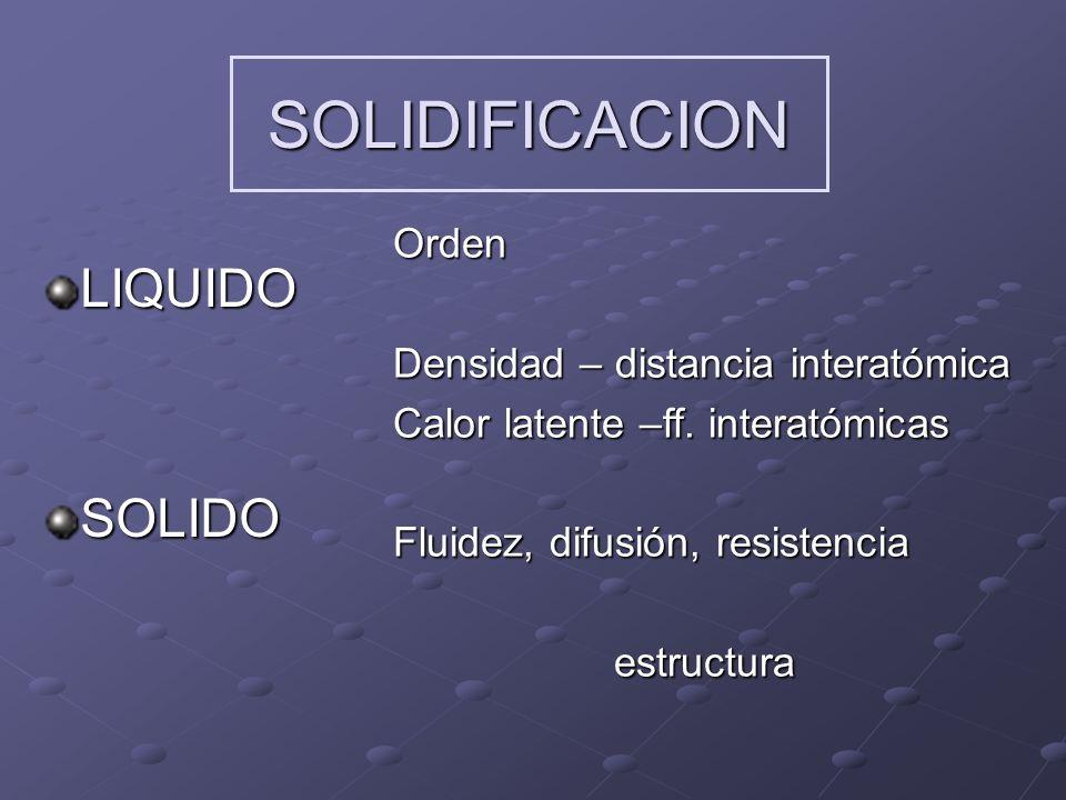 SOLIDIFICACION LIQUIDO SOLIDO Orden Densidad – distancia interatómica