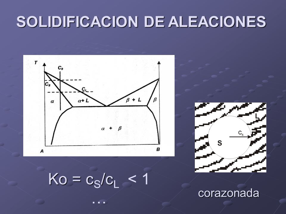 SOLIDIFICACION DE ALEACIONES